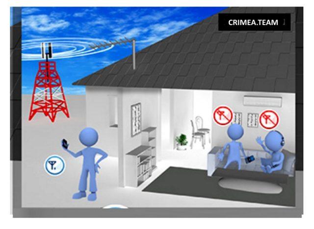 Внутри здания сигнал сотовой сети может и отсутствовать